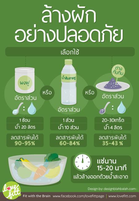 veg-clean1